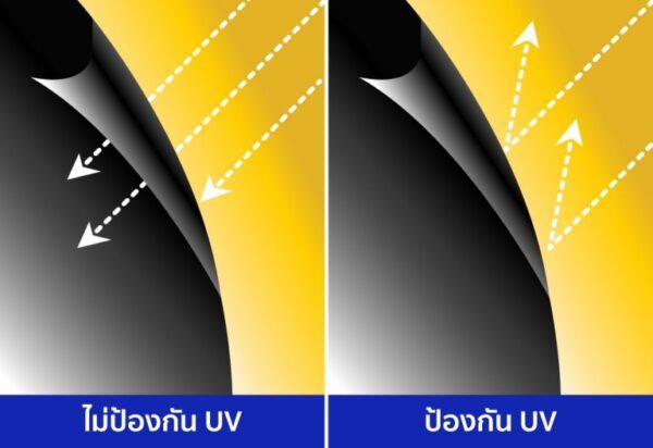 ฟิล์มป้องกัน UV